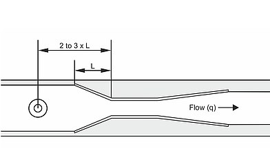 Flow Measurement in Venturi Flume